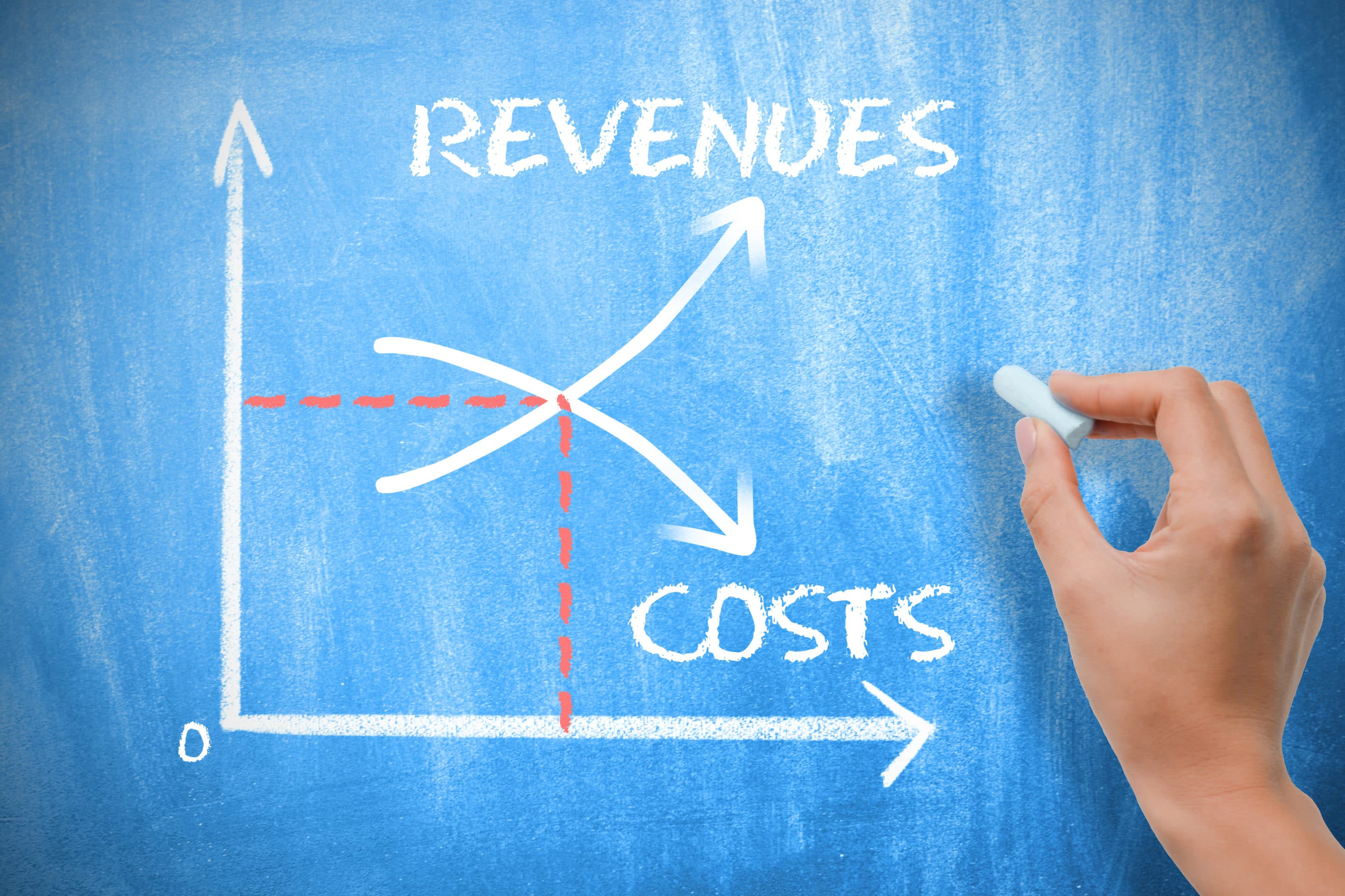 increase your restaurant's profit margins during covid-19