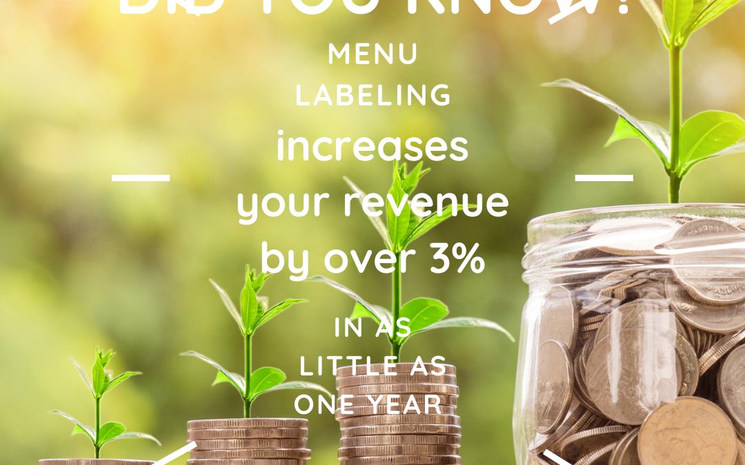 Increasing Your Yearly Revenue Through Menu Labeling